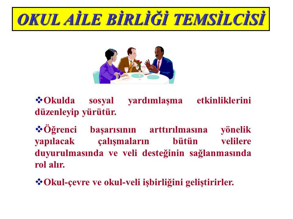 OKUL AİLE BİRLİĞİ TEMSİLCİSİ