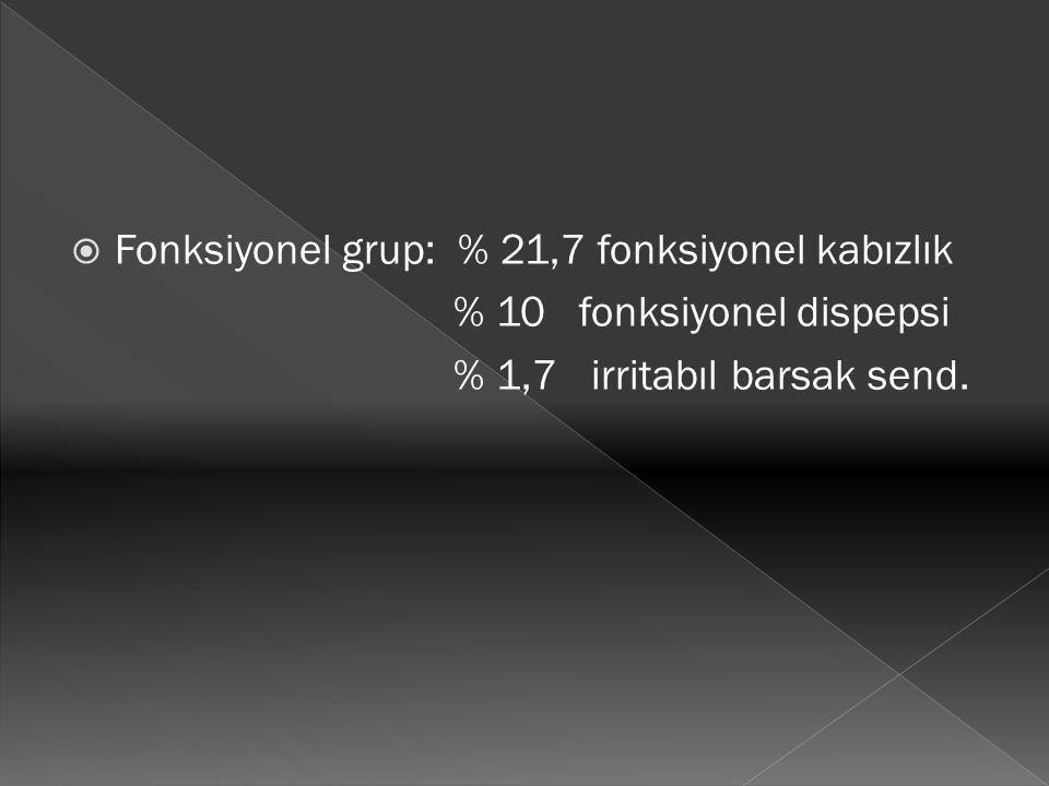 Fonksiyonel grup: % 21,7 fonksiyonel kabızlık