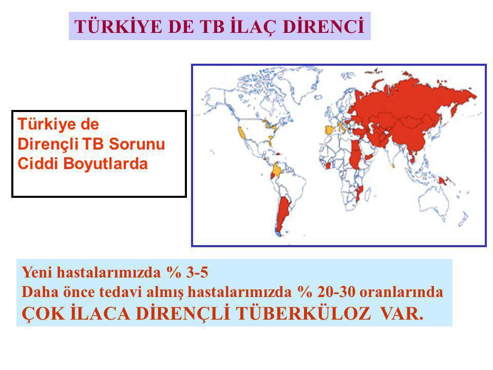 TÜRKİYE DE TB İLAÇ DİRENCİ