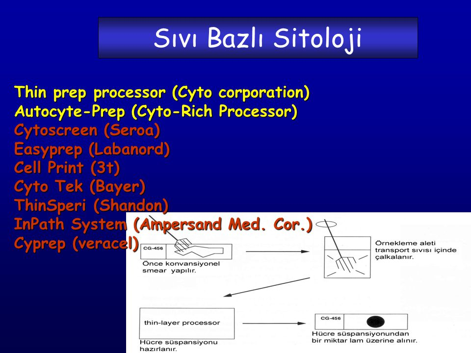 Sıvı Bazlı Sitoloji Thin prep processor (Cyto corporation)