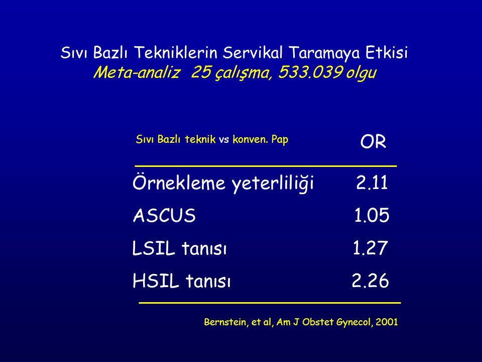 Örnekleme yeterliliği 2.11 ASCUS 1.05 LSIL tanısı 1.27