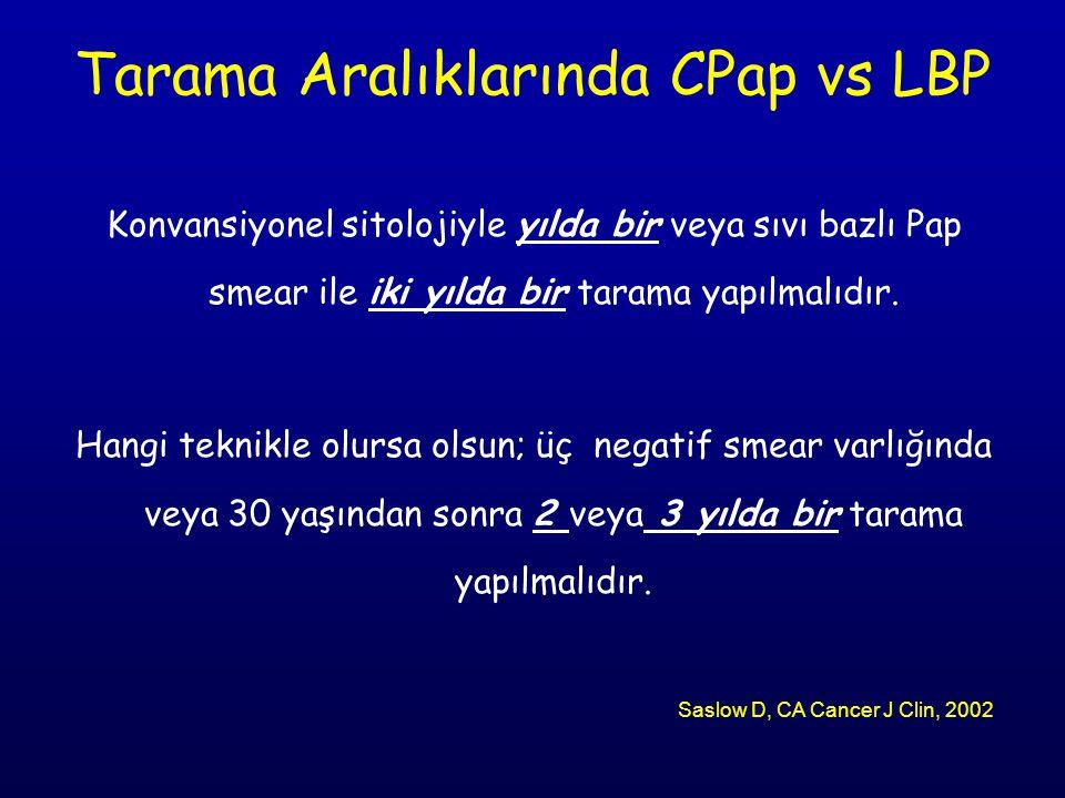 Tarama Aralıklarında CPap vs LBP