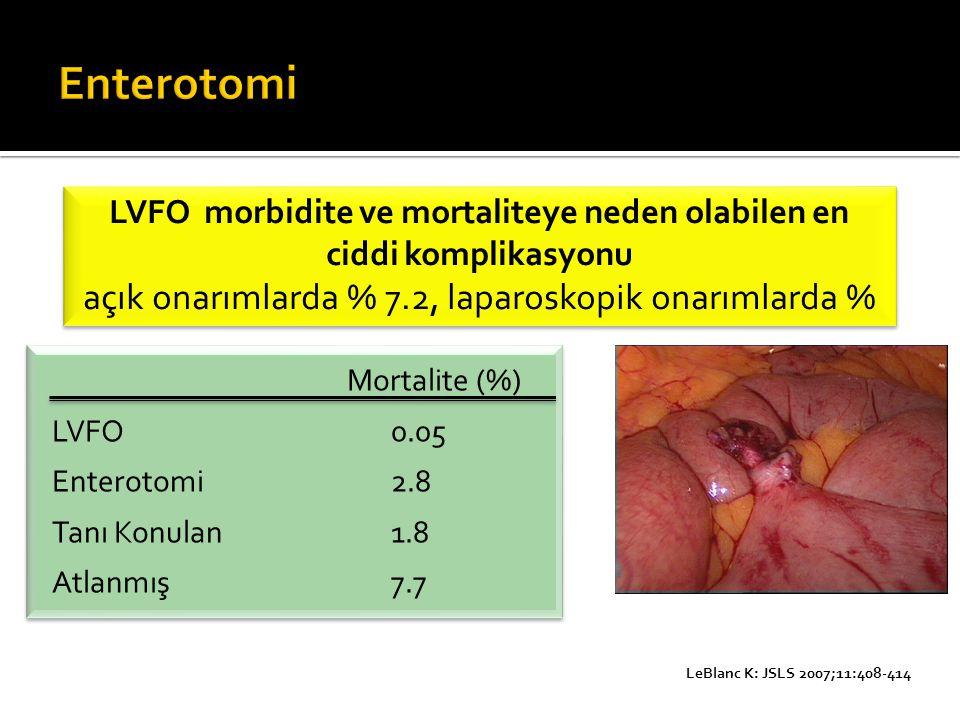 Enterotomi açık onarımlarda % 7.2, laparoskopik onarımlarda %