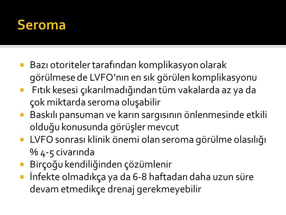 Seroma Bazı otoriteler tarafından komplikasyon olarak görülmese de LVFO'nın en sık görülen komplikasyonu.