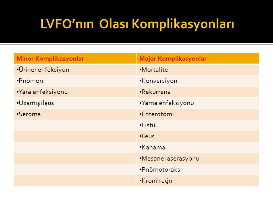 LVFO'nın Olası Komplikasyonları
