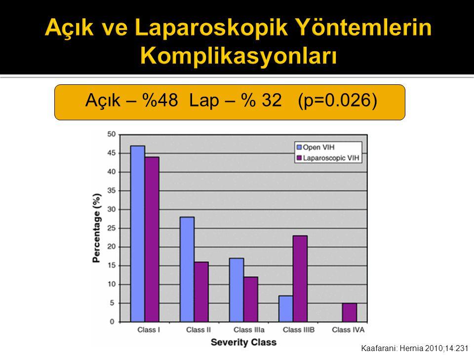 Açık ve Laparoskopik Yöntemlerin Komplikasyonları