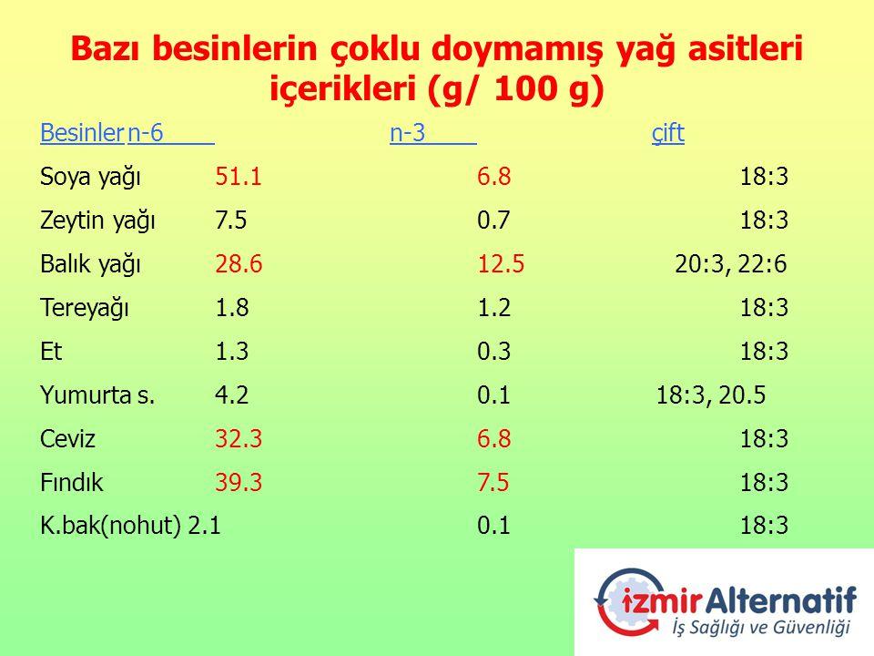Bazı besinlerin çoklu doymamış yağ asitleri içerikleri (g/ 100 g)