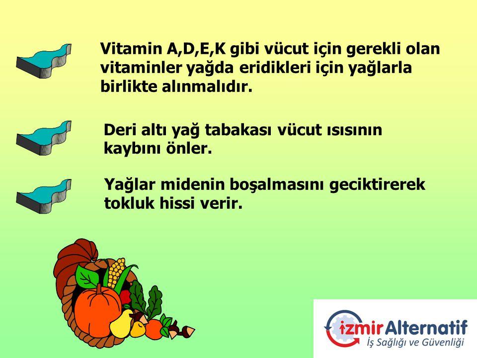 Vitamin A,D,E,K gibi vücut için gerekli olan vitaminler yağda eridikleri için yağlarla birlikte alınmalıdır.