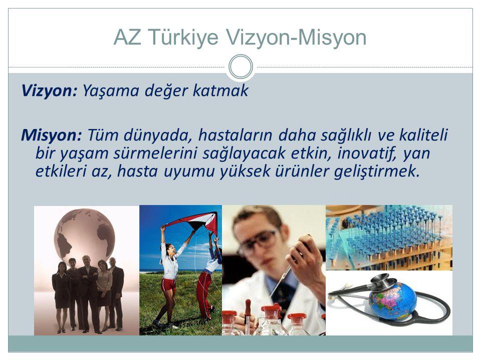 AZ Türkiye Vizyon-Misyon