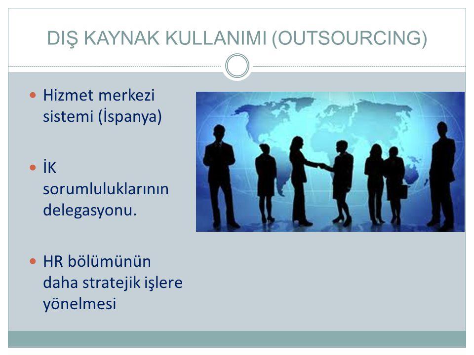 DIŞ KAYNAK KULLANIMI (OUTSOURCING)
