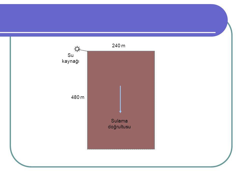 240 m Su kaynağı 480 m Sulama doğrultusu