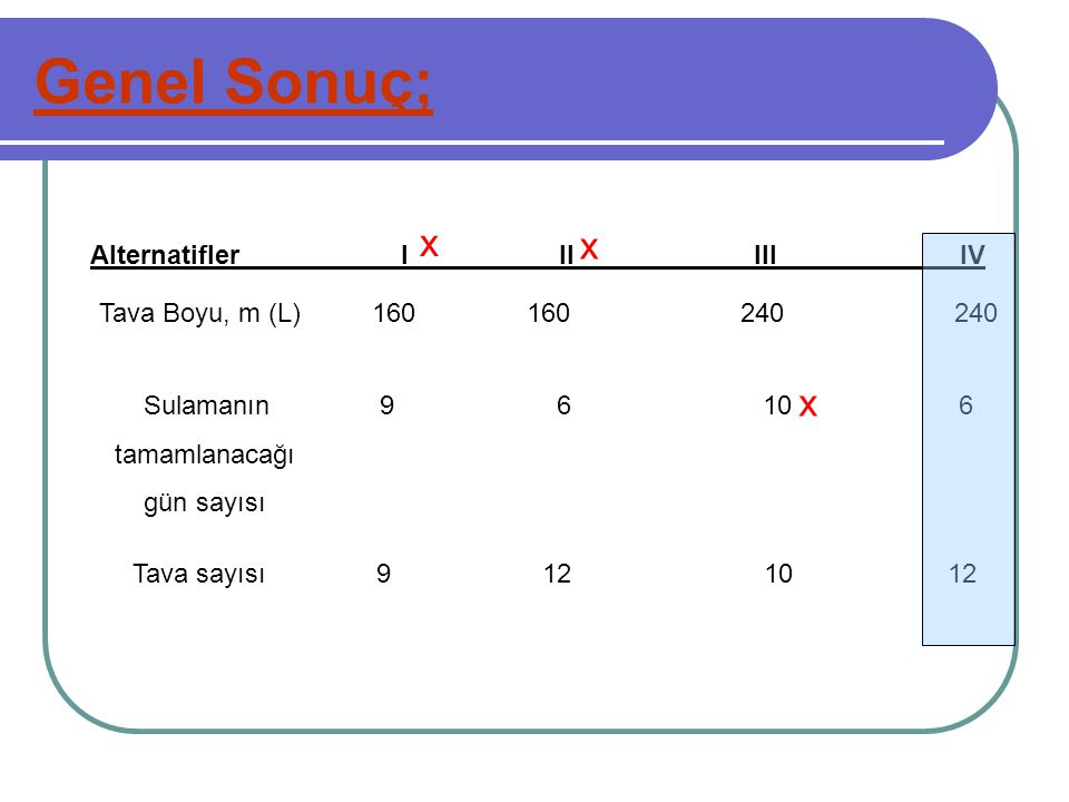 Genel Sonuç; x x x Alternatifler I II III IV