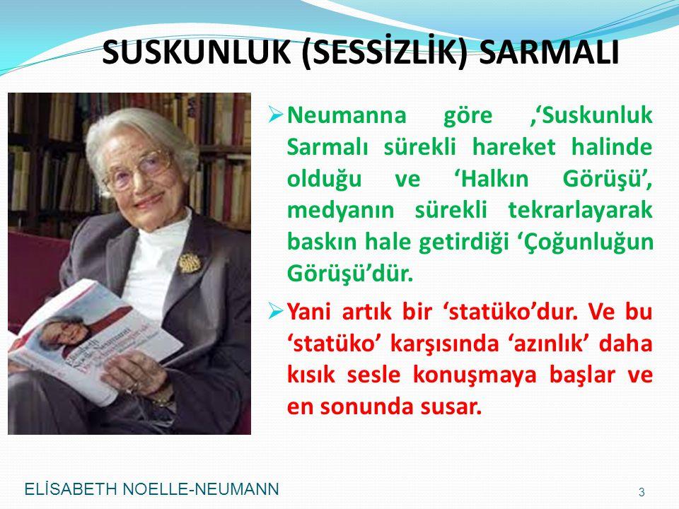 SUSKUNLUK (SESSİZLİK) SARMALI