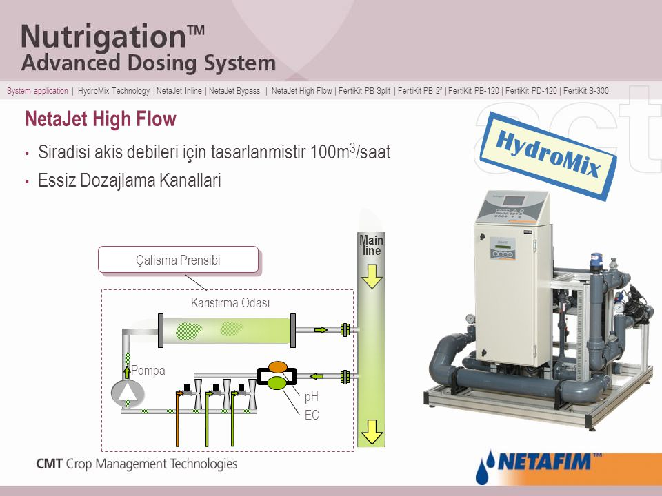 HydroMix NetaJet High Flow
