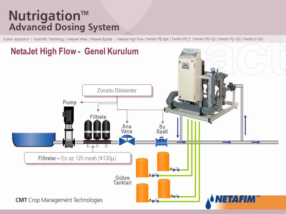 NetaJet High Flow - Genel Kurulum