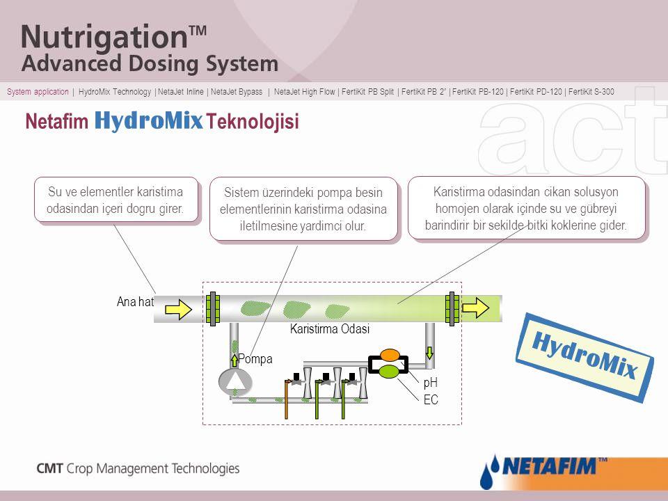Netafim HydroMix Teknolojisi