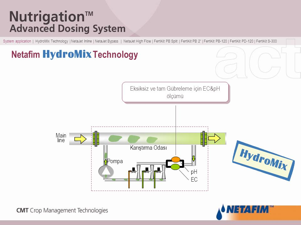 Netafim HydroMix Technology