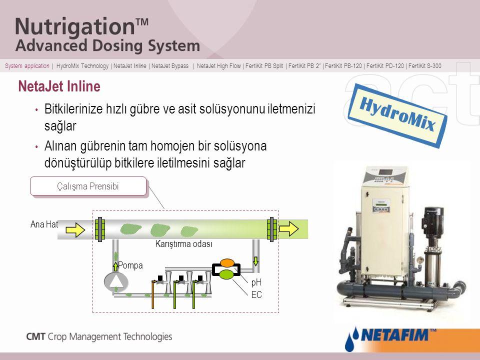 HydroMix NetaJet Inline
