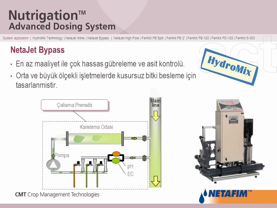 HydroMix NetaJet Bypass