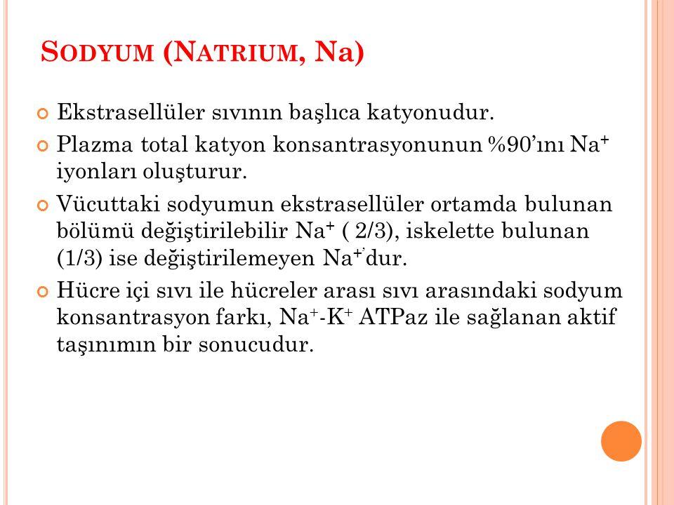 Sodyum (Natrium, Na) Ekstrasellüler sıvının başlıca katyonudur.