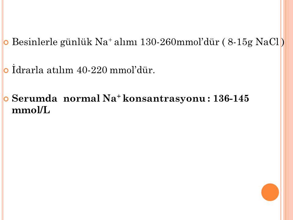 Besinlerle günlük Na+ alımı 130-260mmol'dür ( 8-15g NaCl )