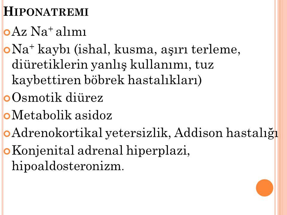 Hiponatremi Az Na+ alımı. Na+ kaybı (ishal, kusma, aşırı terleme, diüretiklerin yanlış kullanımı, tuz kaybettiren böbrek hastalıkları)