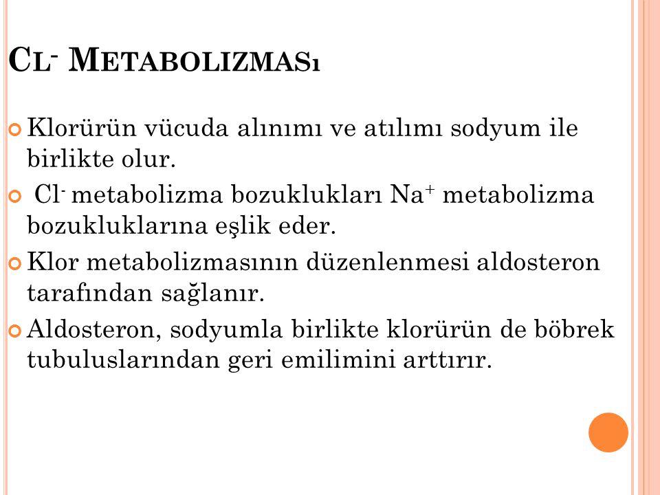 Cl- Metabolizması Klorürün vücuda alınımı ve atılımı sodyum ile birlikte olur.