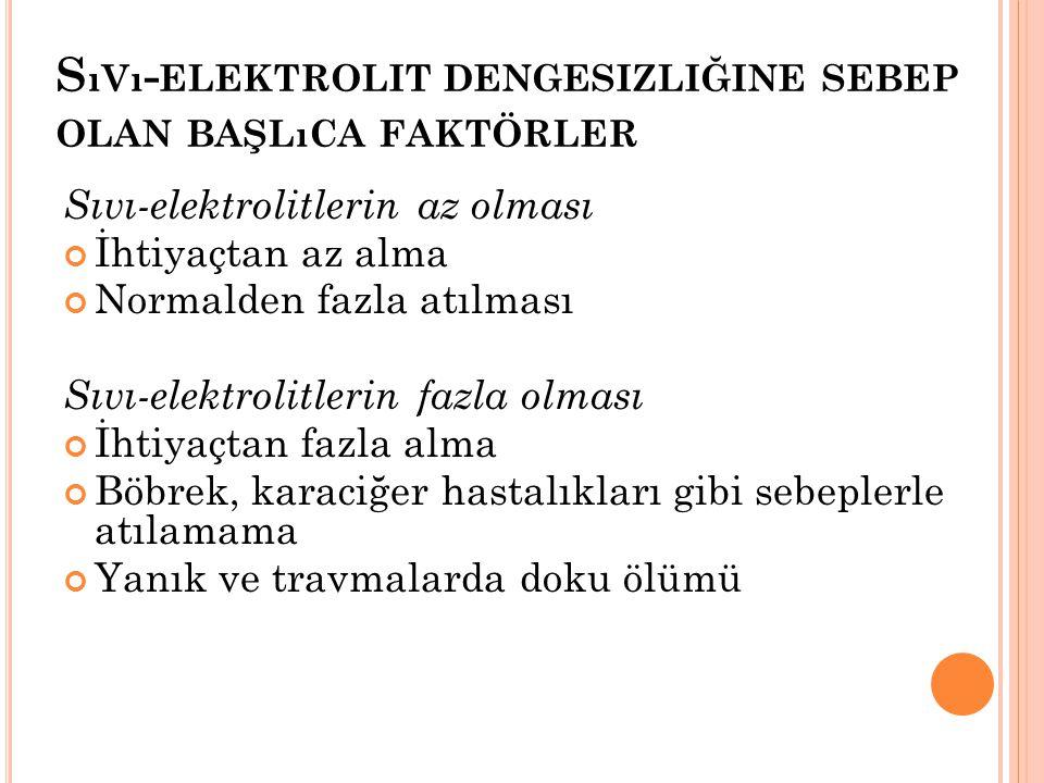 Sıvı-elektrolit dengesizliğine sebep olan başlıca faktörler