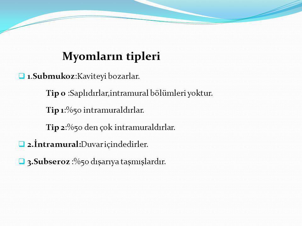 Myomların tipleri 1.Submukoz:Kaviteyi bozarlar. Tip 0 :Saplıdırlar,intramural bölümleri yoktur. Tip 1:%50 intramuraldırlar.