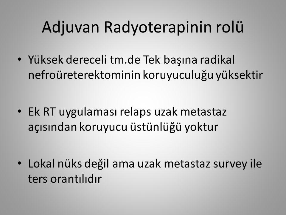 Adjuvan Radyoterapinin rolü