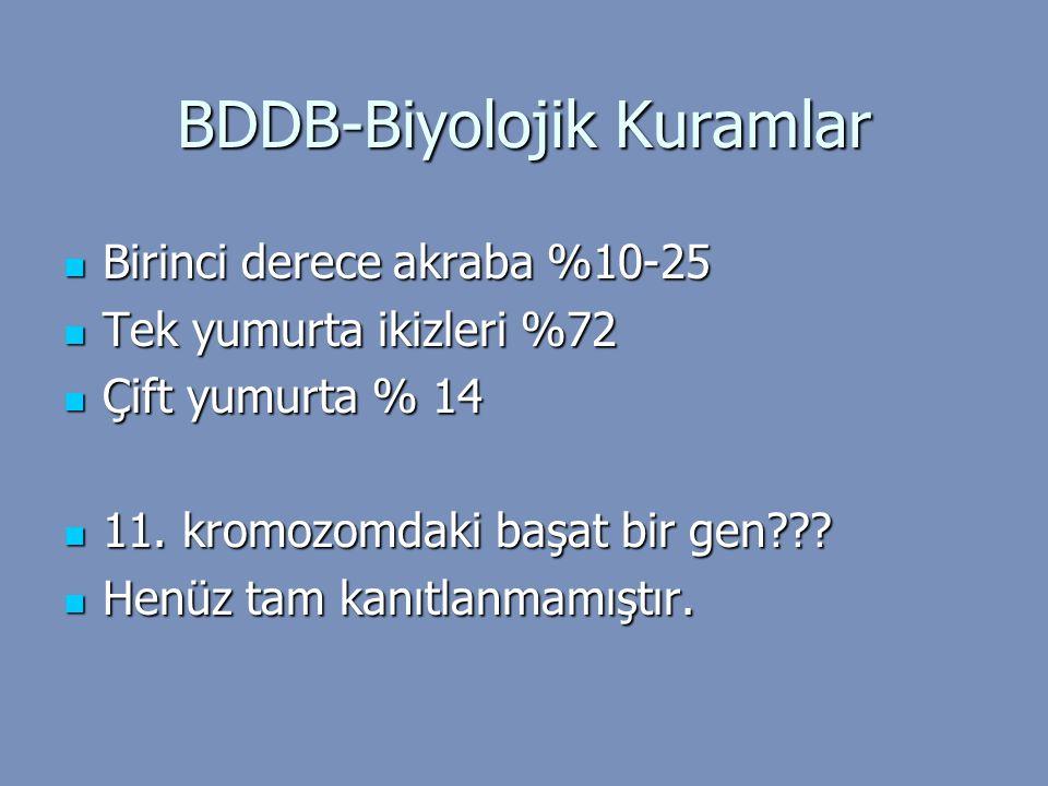BDDB-Biyolojik Kuramlar