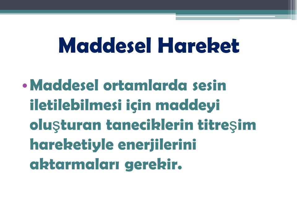 Maddesel Hareket