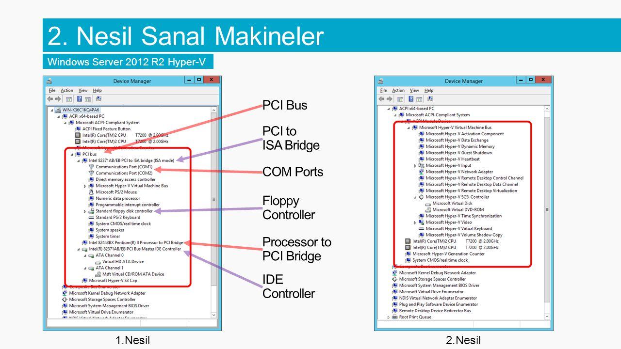 2. Nesil Sanal Makineler PCI Bus PCI to ISA Bridge COM Ports Floppy