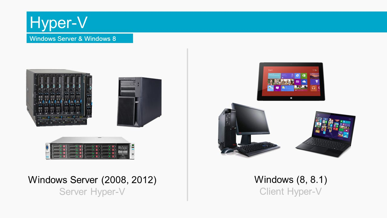 Hyper-V Windows Server (2008, 2012) Windows (8, 8.1) Server Hyper-V