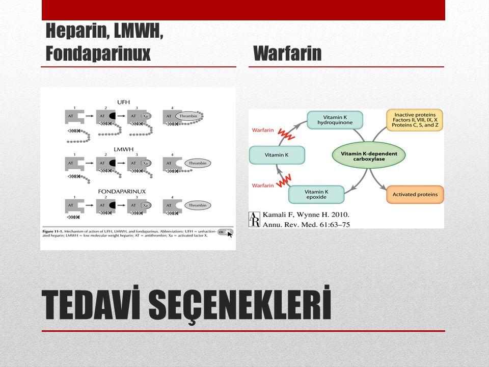 Heparin, LMWH, Fondaparinux