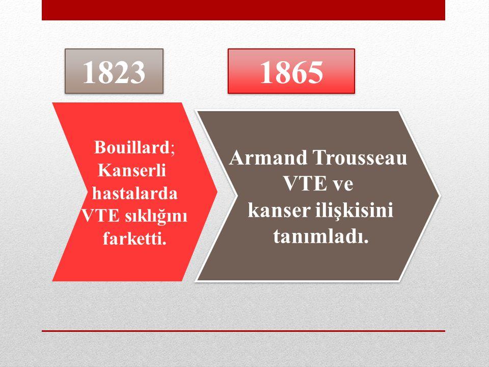 1823 1865 Armand Trousseau VTE ve kanser ilişkisini tanımladı.