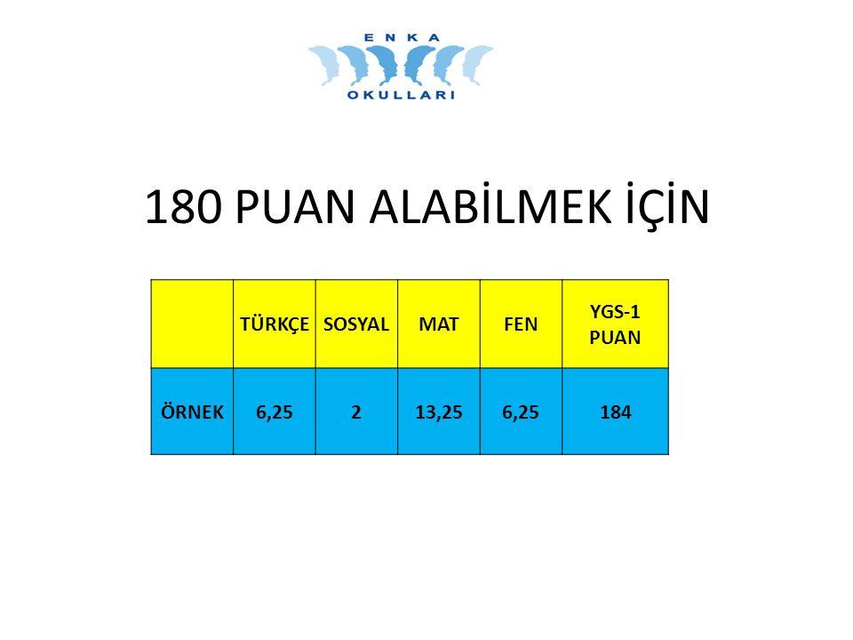 180 PUAN ALABİLMEK İÇİN TÜRKÇE SOSYAL MAT FEN YGS-1 PUAN ÖRNEK 6,25 2