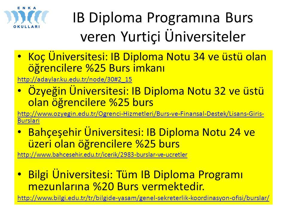 IB Diploma Programına Burs veren Yurtiçi Üniversiteler