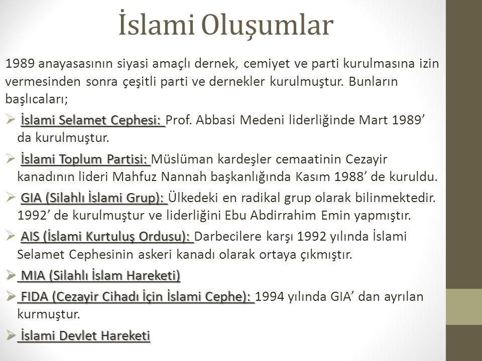 İslami Oluşumlar