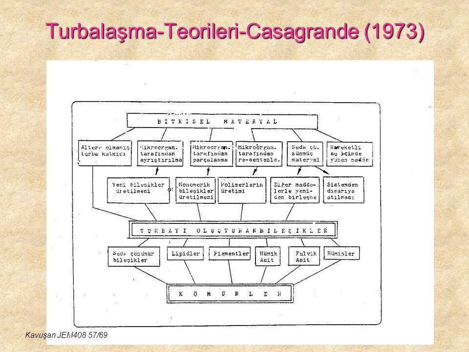 Turbalaşma-Teorileri-Casagrande (1973)