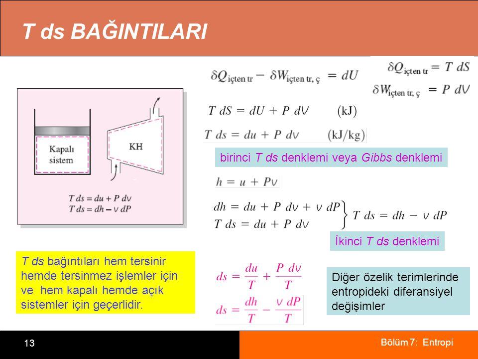 T ds BAĞINTILARI birinci T ds denklemi veya Gibbs denklemi