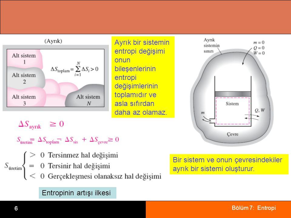 Ayrık bir sistemin entropi değişimi onun bileşenlerinin entropi değişimlerinin toplamıdır ve asla sıfırdan daha az olamaz.