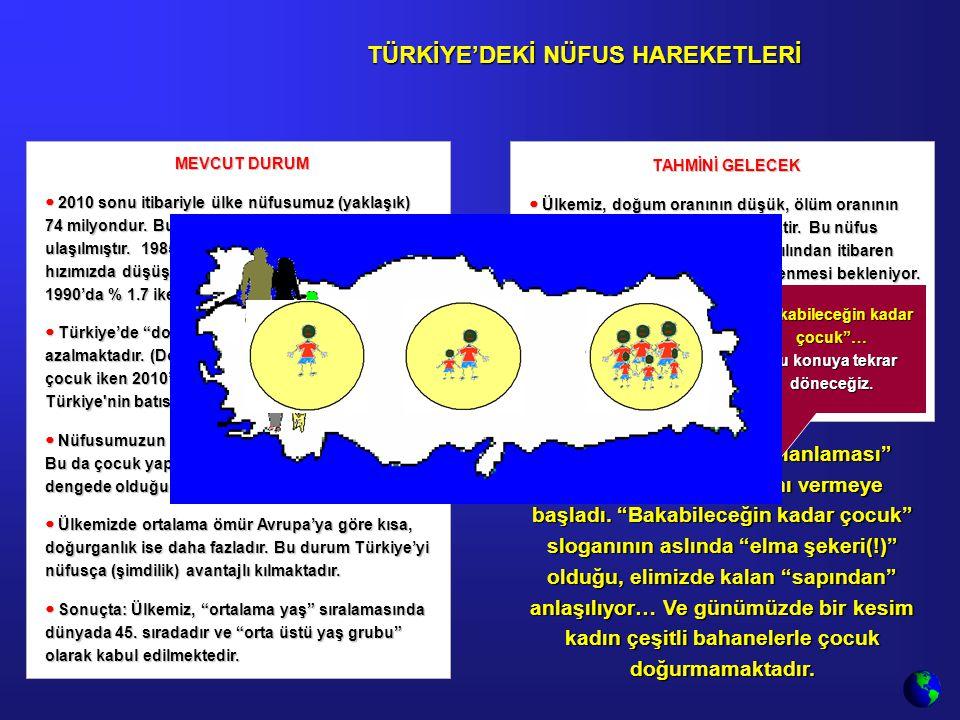 TÜRKİYE'DEKİ NÜFUS HAREKETLERİ
