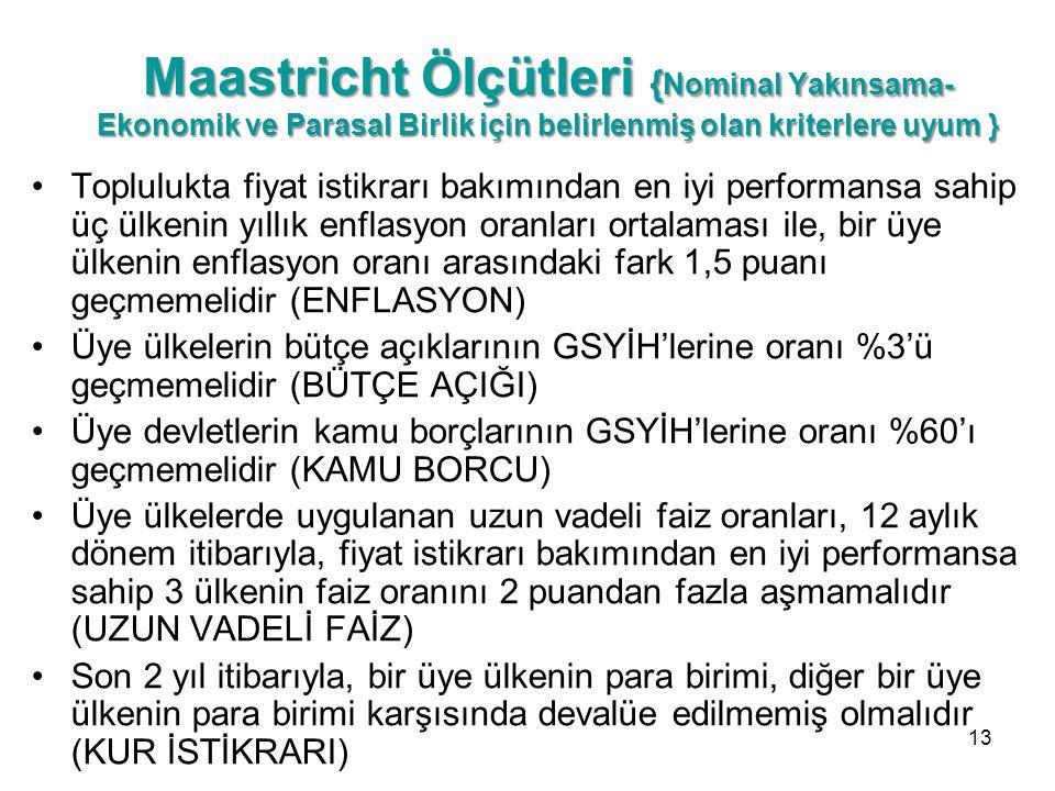 Maastricht Ölçütleri {Nominal Yakınsama- Ekonomik ve Parasal Birlik için belirlenmiş olan kriterlere uyum }