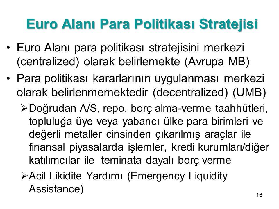 Euro Alanı Para Politikası Stratejisi