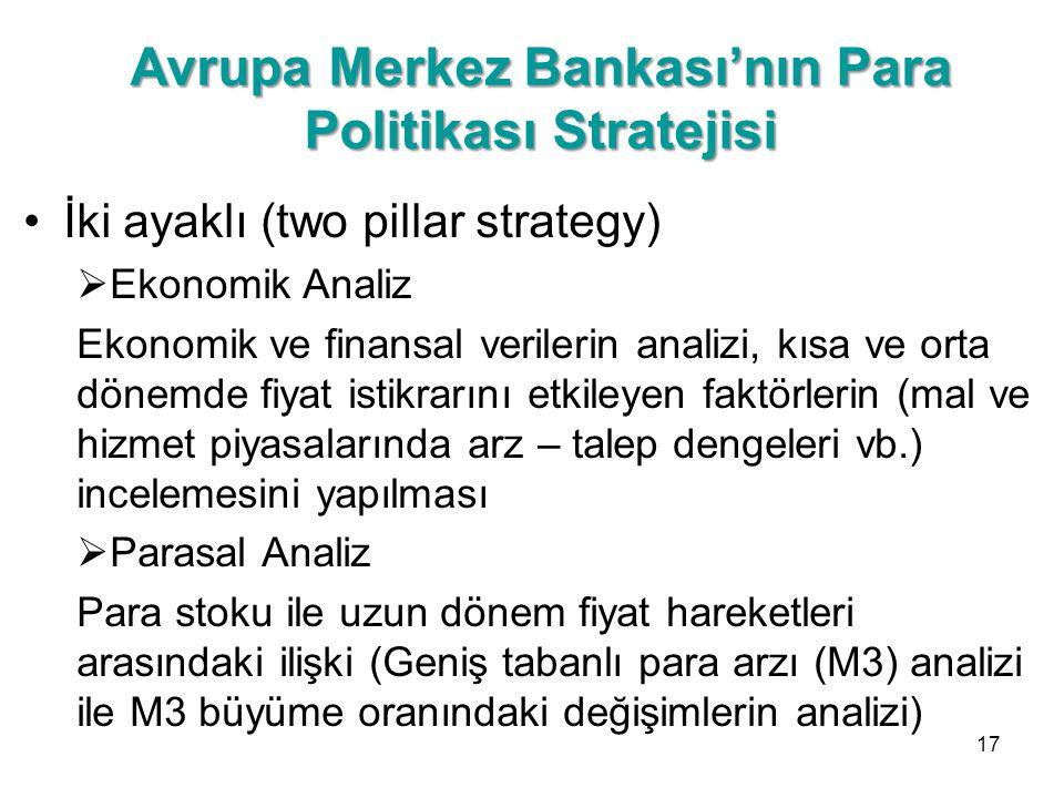 Avrupa Merkez Bankası'nın Para Politikası Stratejisi