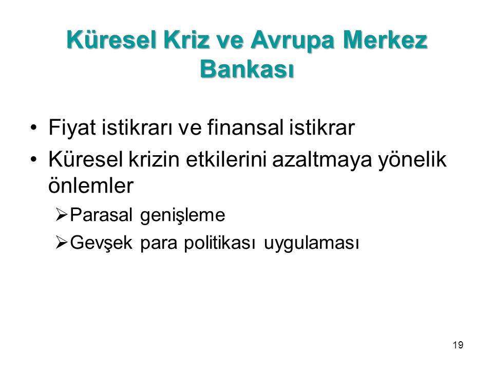 Küresel Kriz ve Avrupa Merkez Bankası