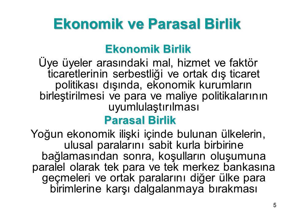 Ekonomik ve Parasal Birlik