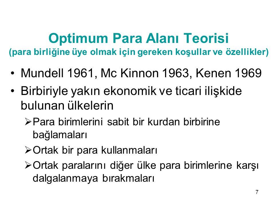 Optimum Para Alanı Teorisi (para birliğine üye olmak için gereken koşullar ve özellikler)