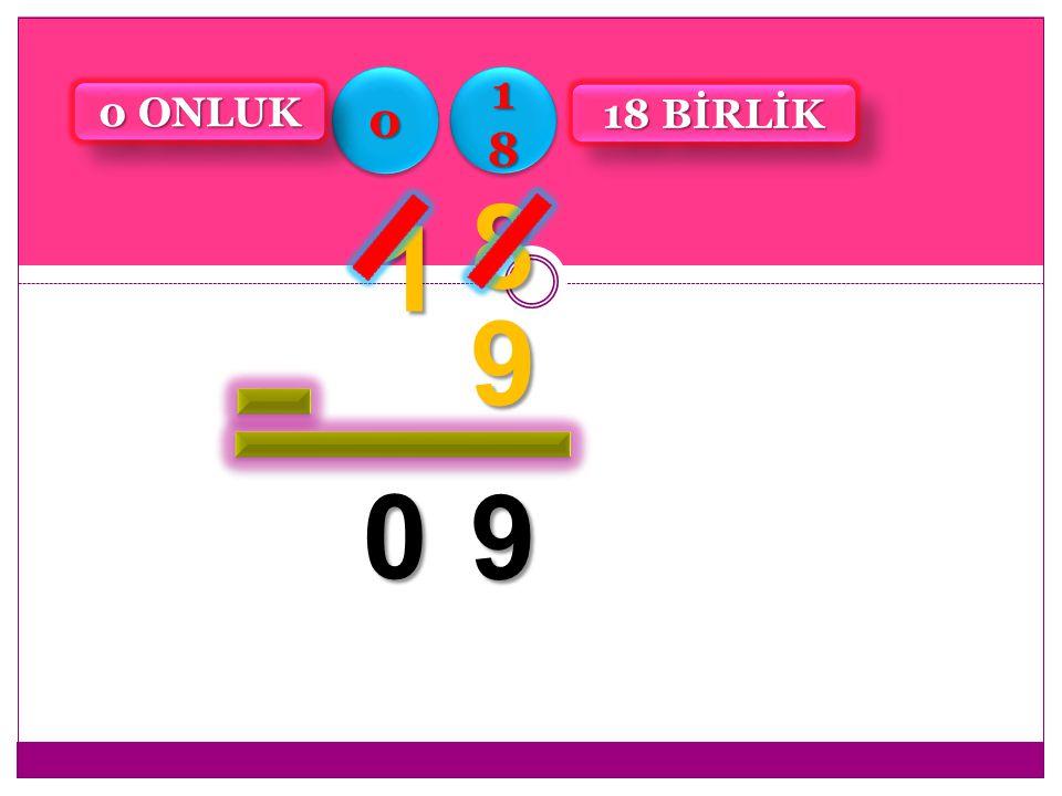 18 0 ONLUK 18 BİRLİK 1 8 9 9
